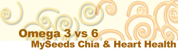 Omega 3 Vs 6 Chia Heart Health Banner